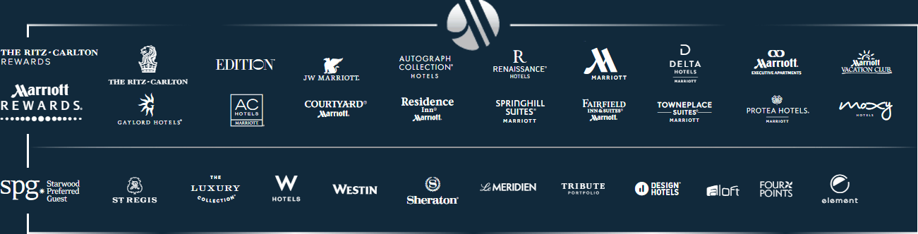 Marriott International Inc. and Starwood Hotels & Resorts Brands and Rewards